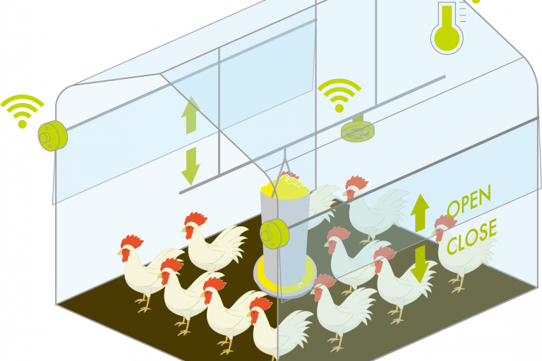 PS Solutions, Itochu Feed Mills and CKD, In Collaboration with the Livestock Industry, To Start Providing IoT Poultry Farming Services this Fall